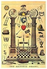 Signs and Symbols Illustrated and Explained in a Course of Twelve Lectures on Freemasonry